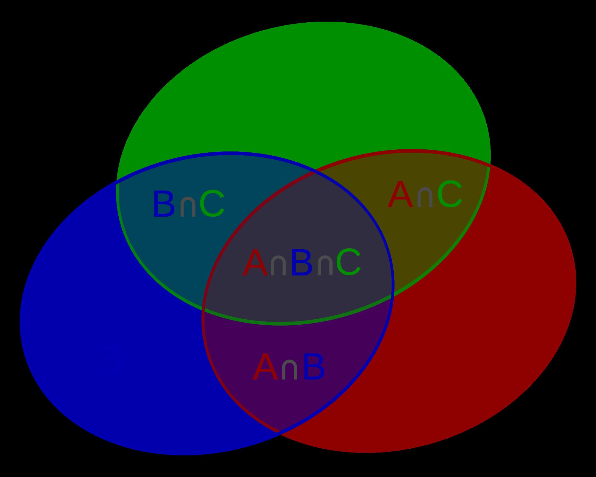 Entendendo os conjuntos e sua linguagem bsica casa da matemtica entendendo os conjuntos e sua linguagem bsica ccuart Gallery